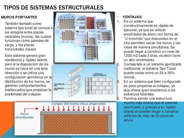 Diapositivas de estructura 5 arquitectura - Tipos de muros ...