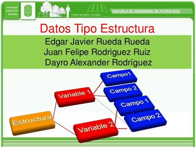 ESCUELA DE INGENIERÍA DE PETROLEOSDatos Tipo EstructuraEdgar Javier Rueda RuedaJuan Felipe Rodriguez RuizDayro Alexander R...