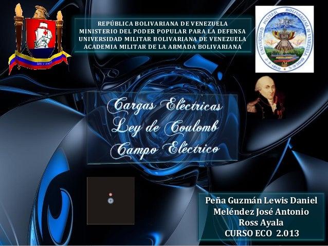REPÚBLICA BOLIVARIANA DE VENEZUELAMINISTERIO DEL PODER POPULAR PARA LA DEFENSAUNIVERSIDAD MILITAR BOLIVARIANA DE VENEZUELA...