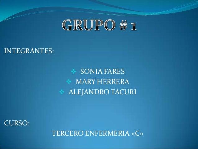 INTEGRANTES:  SONIA FARES  MARY HERRERA   ALEJANDRO TACURI  CURSO: TERCERO ENFERMERIA «C»