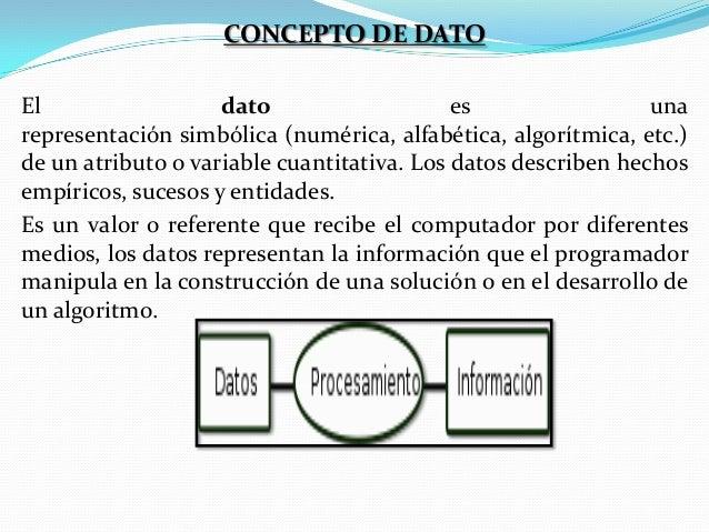 CONCEPTO DE DATO El dato es una representación simbólica (numérica, alfabética, algorítmica, etc.) de un atributo o variab...