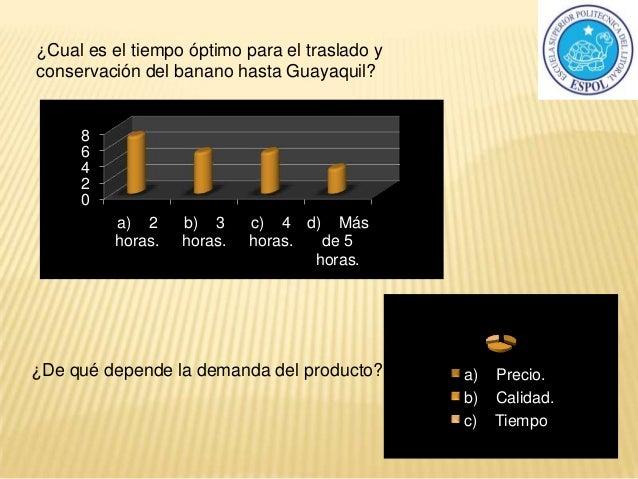 ¿Cual es el tiempo óptimo para el traslado y conservación del banano hasta Guayaquil? 0 2 4 6 8 a) 2 horas. b) 3 horas. c)...