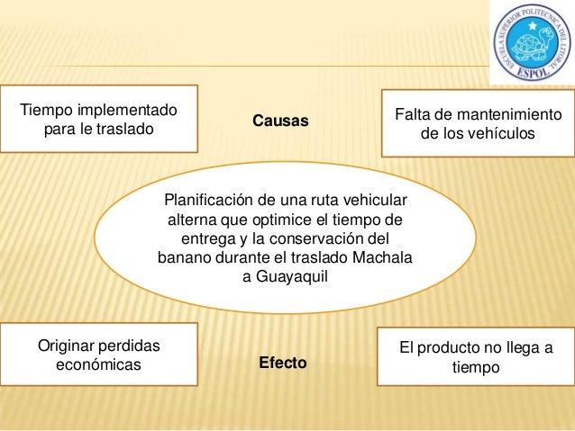 Planificación de una ruta vehicular alterna que optimice el tiempo de entrega y la conservación del banano durante el tras...
