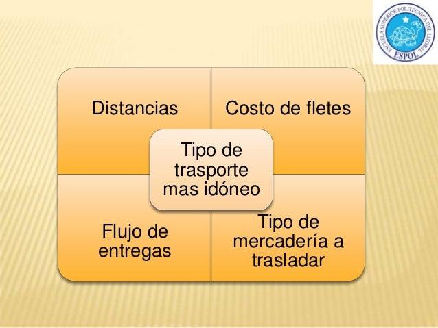 Distancias Costo de fletes Flujo de entregas Tipo de mercadería a trasladar Tipo de trasporte mas idóneo