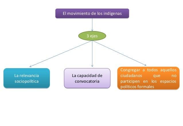 Diapositivas de la unidad IV de los esquemas realizados en clases Slide 2
