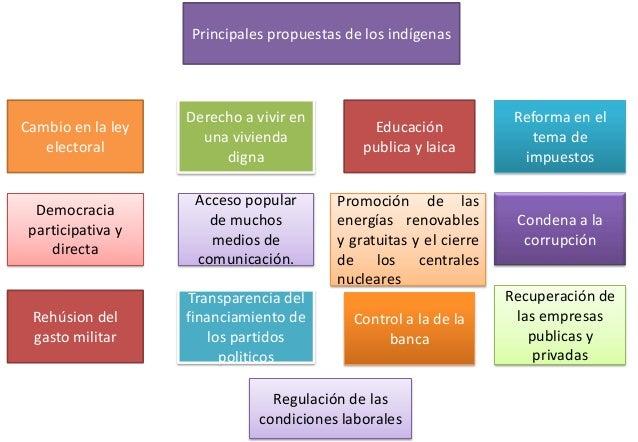 Diapositivas de la unidad IV de los esquemas realizados en clases Slide 3