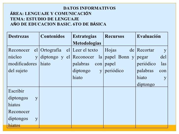 El Lenguaje y Comunicación Slide 2