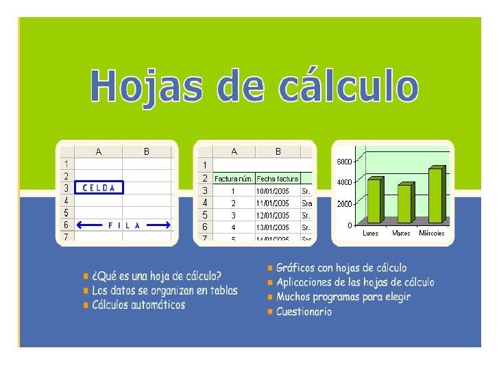 presentacion de hoja de cálculo