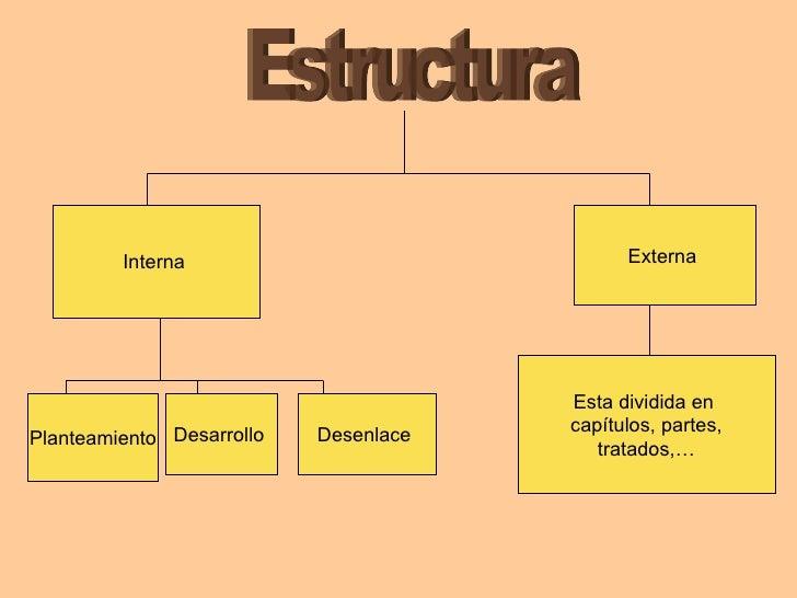 Diapositivas Del Texto Narrativo 1º Y 2º Eso