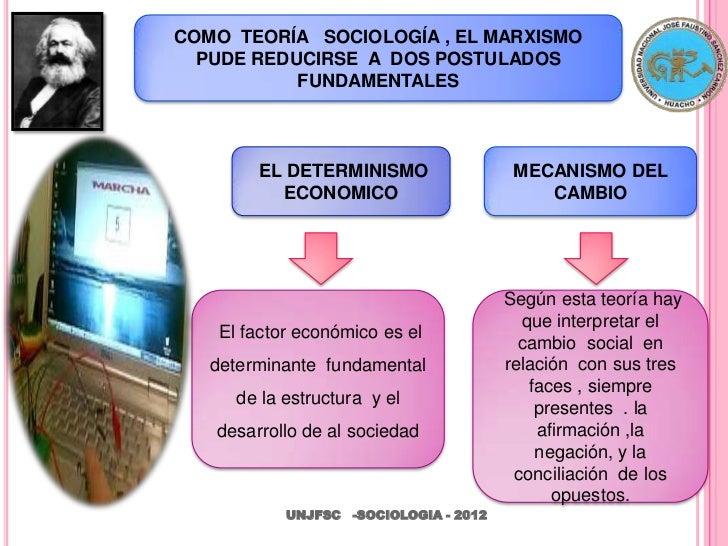 Diapositivas De Max Weber Y Carlos Marx