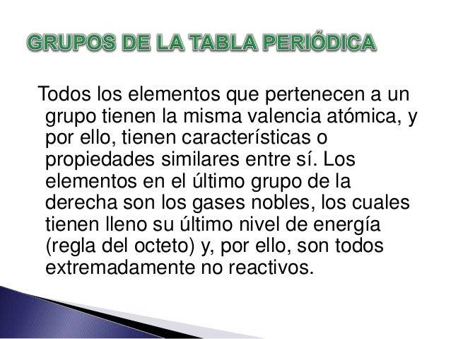 4 las filas horizontales de la tabla peridica - Tabla Periodica Ultimo Grupo