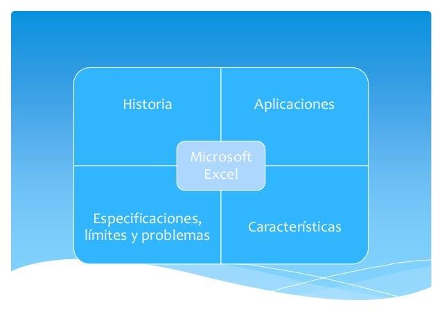 Historia Aplicaciones Especificaciones, límites y problemas Características Microsoft Excel