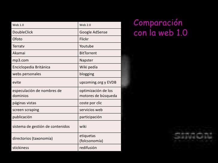 Comparación con la web 1.0<br />