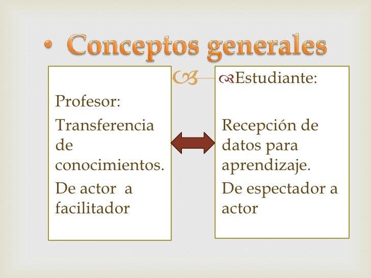 Diapositivas el aprendizaje autónomo Slide 3
