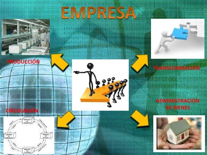 PRODUCCIÓN              TRANSFORMACIÓN              ADMINISTRACION                DE BIENESCIRCULACIÓN