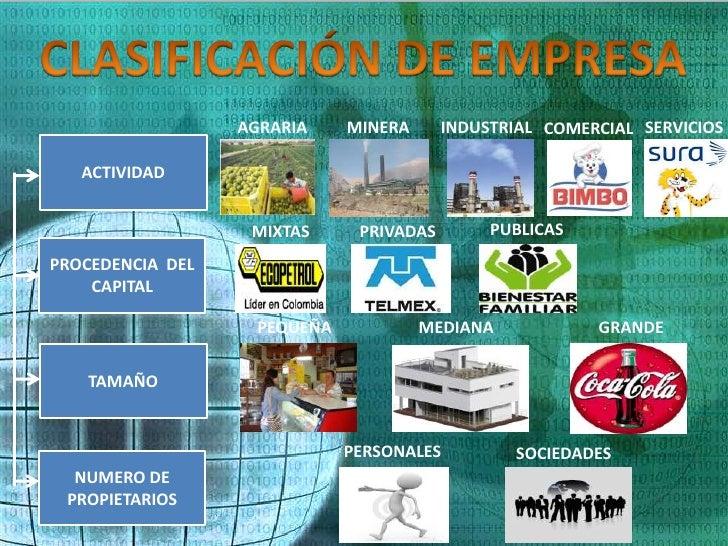 AGRARIA    MINERA      INDUSTRIAL COMERCIAL SERVICIOS   ACTIVIDAD                   MIXTAS     PRIVADAS        PUBLICASPRO...
