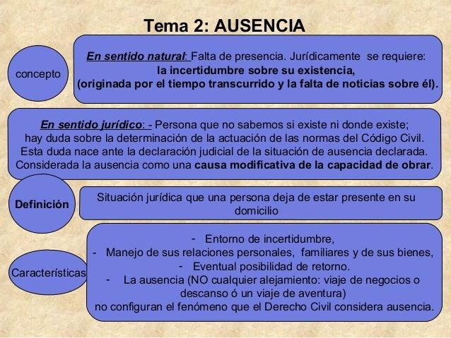 AUSENCIA DEFINICION PDF DOWNLOAD