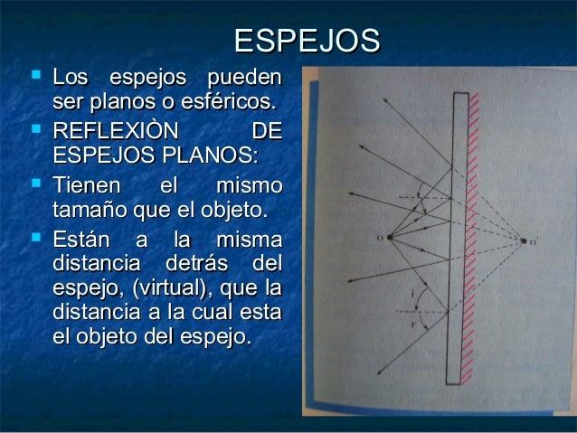 Diapositivas Movimiento Ondulatorio
