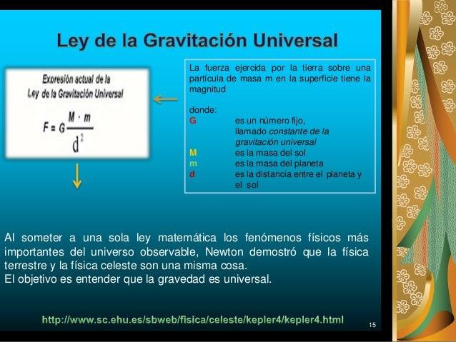 La fuerza ejercida por la tierra sobre una partícula de masa m en la superficie tiene la magnitud donde: G es un número fi...