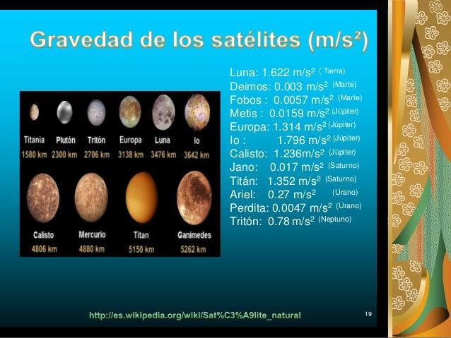 Luna: 1.622 m/s2 ( Tierra) Deimos: 0.003 m/s2 (Marte) Fobos : 0.0057 m/s2 (Marte) Metis : 0.0159 m/s2 (Júpiter) Europa: 1....