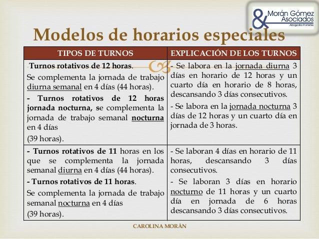Diapositivas flexibilidad for Modelo contrato por horas