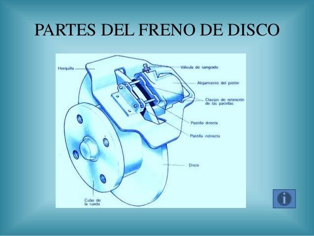 Partes del freno de disco