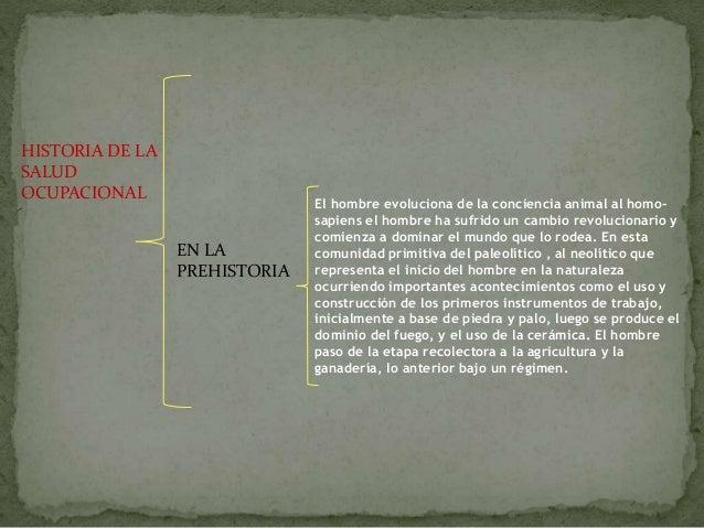 HISTORIA DE LA SALUD OCUPACIONAL EN LA PREHISTORIA El hombre evoluciona de la conciencia animal al homo- sapiens el hombre...