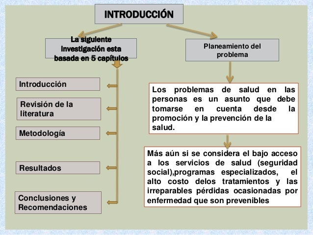 INTRODUCCIÓN La siguiente investigación esta basada en 5 capítulos Introducción Revisión de la literatura Metodología Resu...