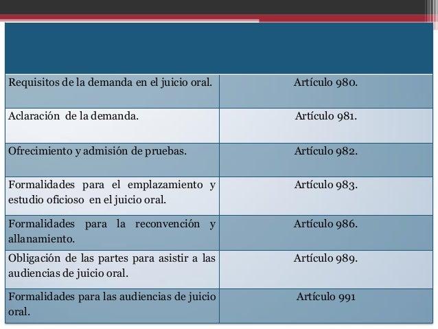 Diapositivas juicio oral en materia civil artculo 975 9 requisitos de la demanda en el juicio oral ccuart Choice Image