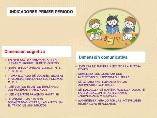 INDICADORES PRIMER PERIODODimensión cognitiva                                            Dimensión comunicativa   IDENTIF...