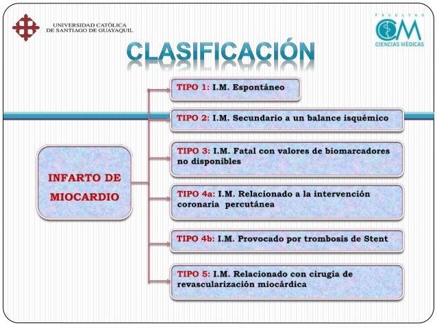 Tipo 4b: I.M. Provocado por trombosis del stent detectada por angiografía o autopsia en el escenario de isquemia miocárdic...