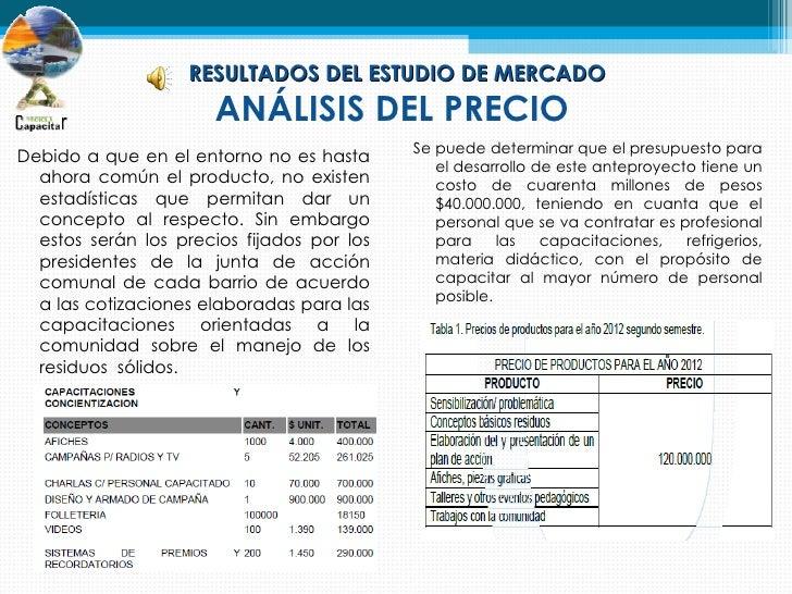 RESULTADOS DEL ESTUDIO DE MERCADO                      ANÁLISIS DEL PRECIO                                            Se p...