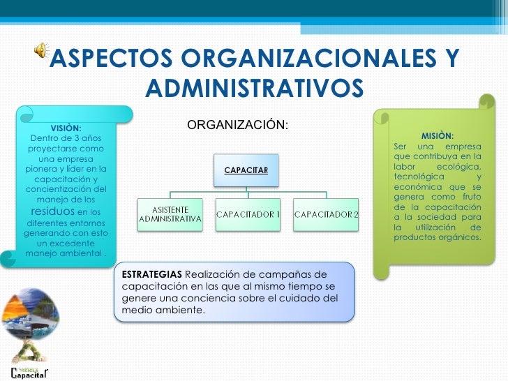ASPECTOS ORGANIZACIONALES Y            ADMINISTRATIVOS      VISIÒN:                       ORGANIZACIÓN: Dentro de 3 años  ...