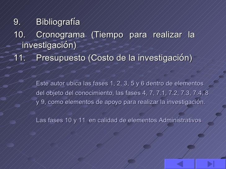 9.     Bibliografía10. Cronograma (Tiempo para realizar la   investigación)11. Presupuesto (Costo de la investigación)   ...