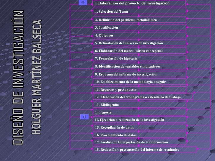I. Elaboración del proyecto de investigación1. Selección del Tema2. Definición del problema metodológico3. Justificación4....