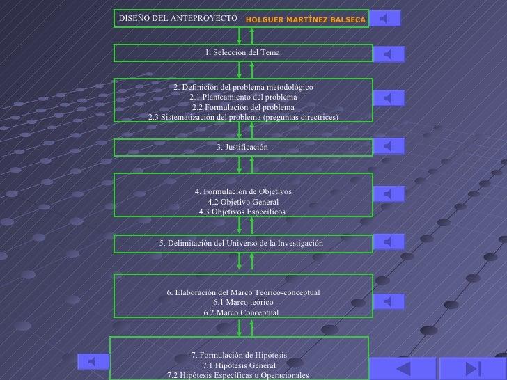 DISEÑODELANTEPROYECTO HOLGUERMARTÍNEZBALSECA                     1.SeleccióndelTema             2.Definicióndel...