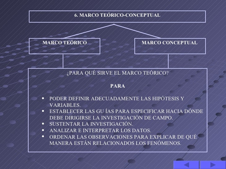 6. MARCO TEÓRICO-CONCEPTUALMARCO TEÓRICO                   MARCO CONCEPTUAL        ¿PARAQUÉSIRVEELMARCOTEÓRICO?      ...