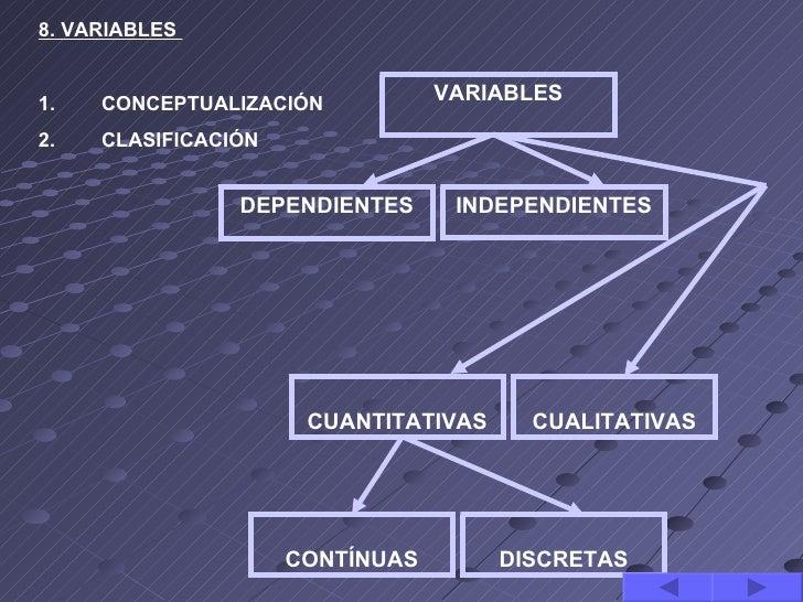 8. VARIABLES1.   CONCEPTUALIZACIÓN           VARIABLES2.   CLASIFICACIÓN                DEPENDIENTES      INDEPENDIENTES  ...