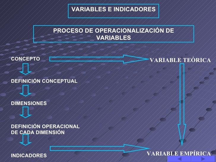 VARIABLES E INDICADORES              PROCESO DE OPERACIONALIZACIÓN DE                         VARIABLESCONCEPTO           ...