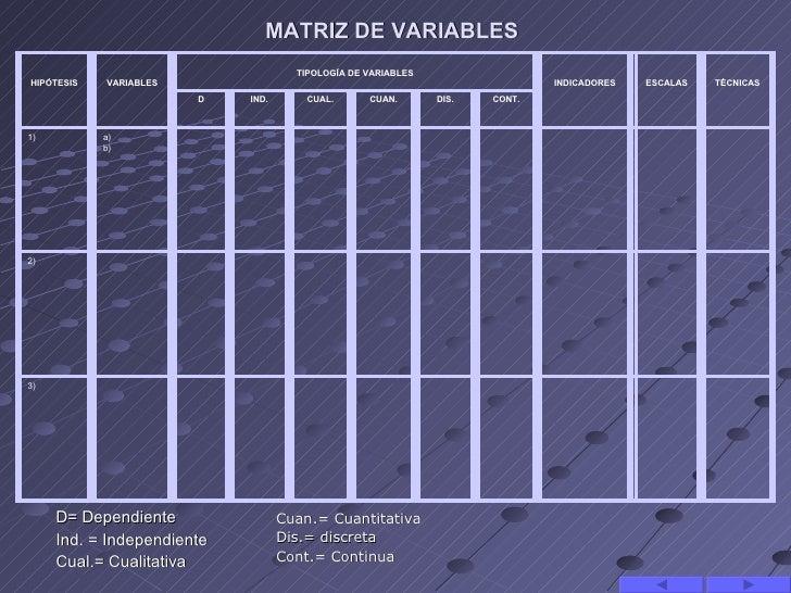 MATRIZ DE VARIABLES                                     TIPOLOGÍA DE VARIABLESHIPÓTESIS   VARIABLES                       ...