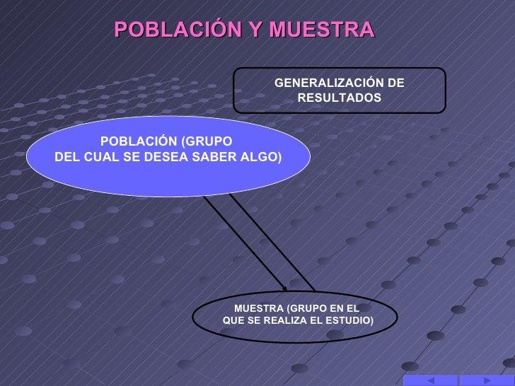 POBLACIÓN Y MUESTRA                             GENERALIZACIÓN DE                                RESULTADOS      POBLACIÓN...