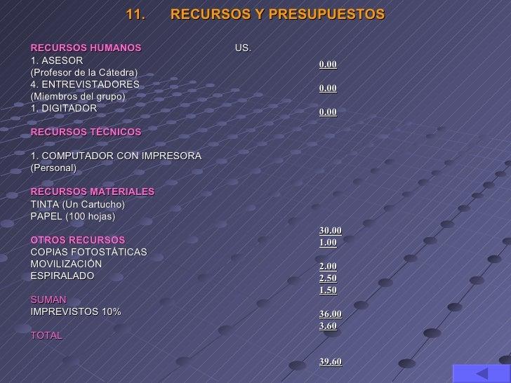 11.    RECURSOS Y PRESUPUESTOSRECURSOS HUMANOS                 US.1. ASESOR                                 0.00(Profesor ...