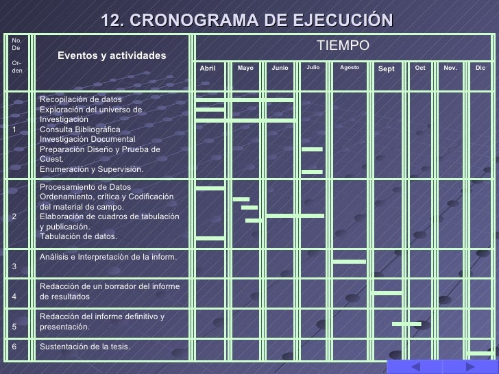 12. CRONOGRAMA DE EJECUCIÓNNo.De                                                                        TIEMPO           E...
