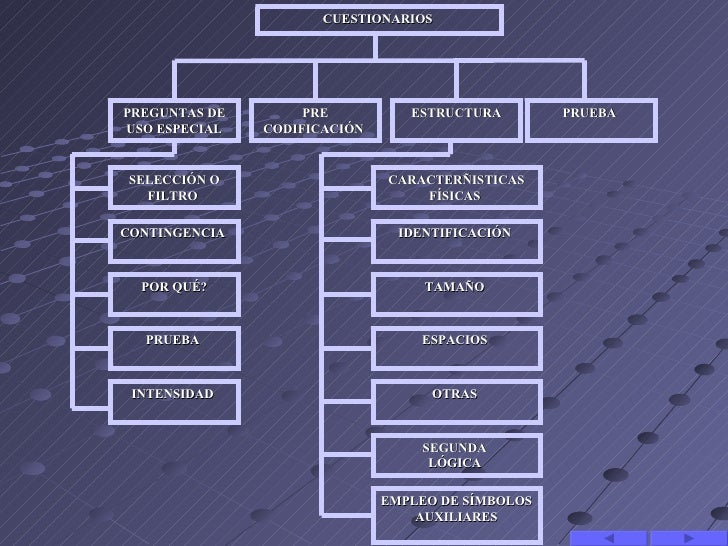 CUESTIONARIOSPREGUNTAS DE        PRE          ESTRUCTURA        PRUEBAUSO ESPECIAL   CODIFICACIÓNSELECCIÓN O              ...