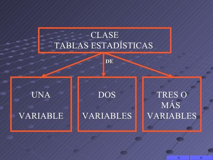 CLASE        TABLASESTADÍSTICAS                  DE  UNA           DOS         TRESO                             MÁSVA...