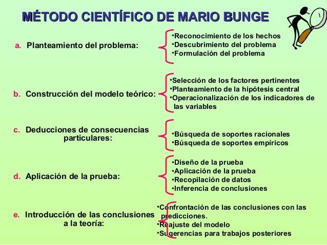 Diapositivas metodolog a investigacion 1 doc copia for En que consiste el metodo cientifico