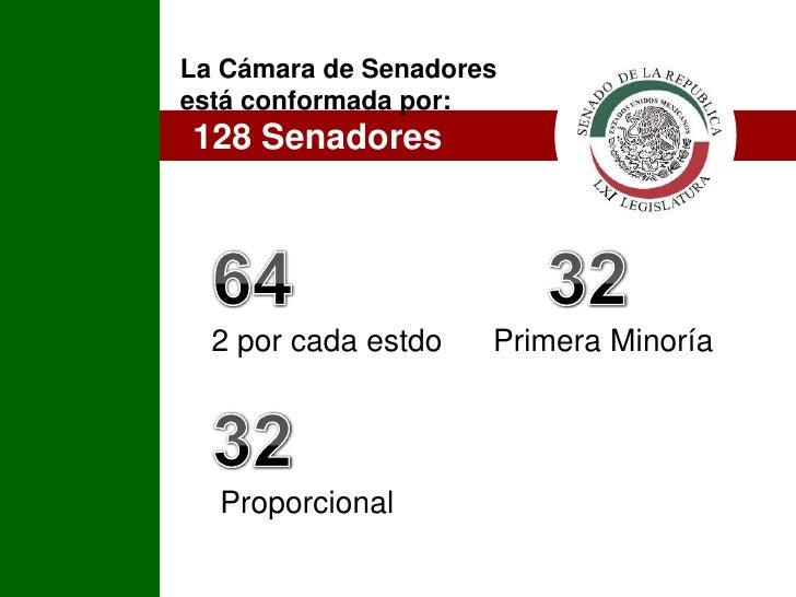 Diapositivas mickey for La camara de senadores