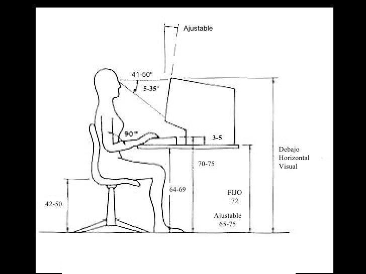 diapositivas mobiliario antropometria