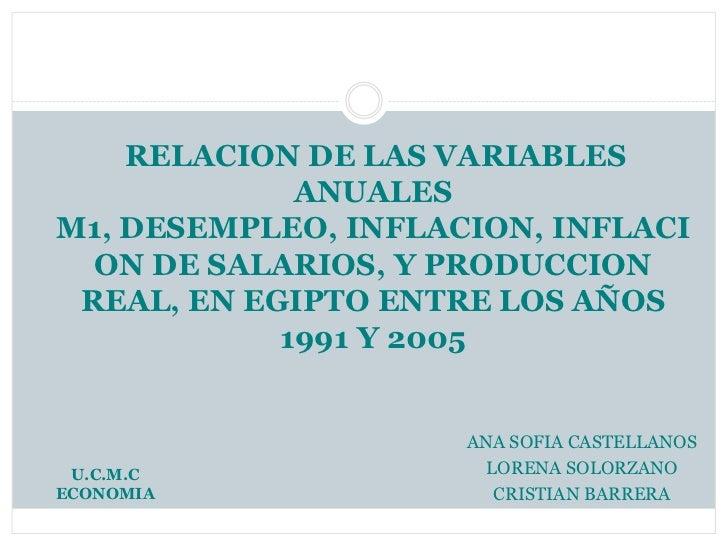 RELACION DE LAS VARIABLES             ANUALESM1, DESEMPLEO, INFLACION, INFLACI  ON DE SALARIOS, Y PRODUCCION REAL, EN EGIP...