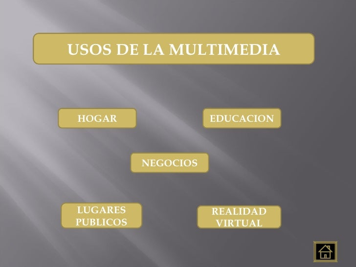 USOS DE LA MULTIMEDIA HOGAR NEGOCIOS EDUCACION REALIDAD VIRTUAL LUGARES PUBLICOS